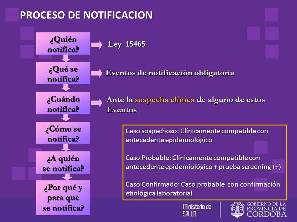 PROCESO DE NOTIFICACION Ley 15465 Eventos de notificación obligatoria Ante la sospecha clínica de alguno de estos Eventos ¿Quiénnotifica? ¿Qué se noti
