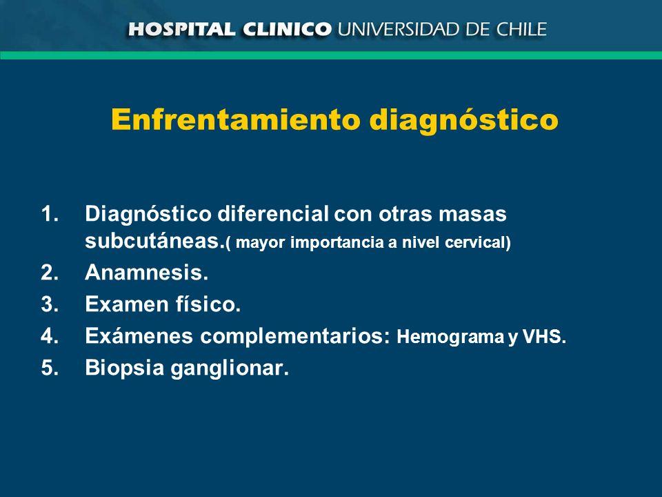 Enfrentamiento diagnóstico 1.Diagnóstico diferencial con otras masas subcutáneas. ( mayor importancia a nivel cervical) 2.Anamnesis. 3.Examen físico.