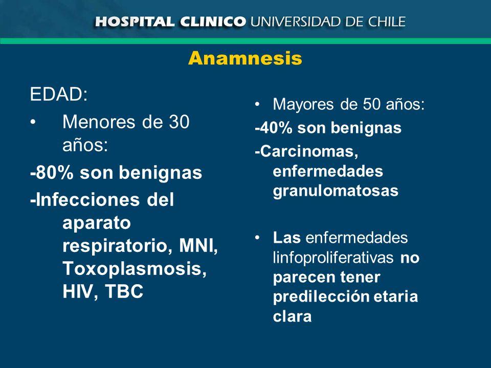 Anamnesis EDAD: Menores de 30 años: -80% son benignas -Infecciones del aparato respiratorio, MNI, Toxoplasmosis, HIV, TBC Mayores de 50 años: -40% son