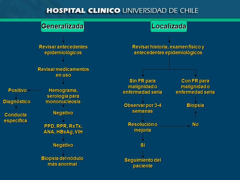 GeneralizadaLocalizada Revisar antecedentes epidemiológicos Revisar medicamentos en uso Hemograma, serología para mononucleosis Negativo PPD, RPR, RxT