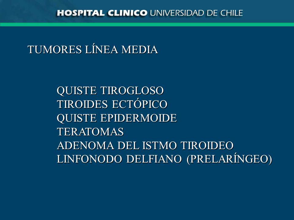 TUMORES LÍNEA MEDIA QUISTE TIROGLOSO TIROIDES ECTÓPICO QUISTE EPIDERMOIDE TERATOMAS ADENOMA DEL ISTMO TIROIDEO LINFONODO DELFIANO (PRELARÍNGEO)