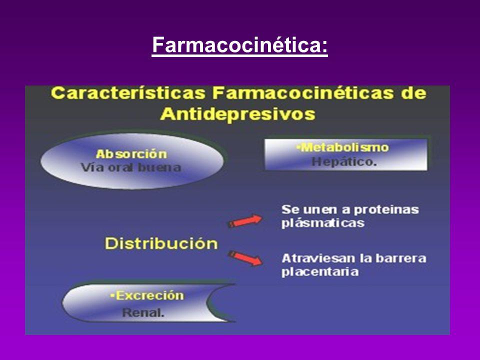 Farmacocinética: