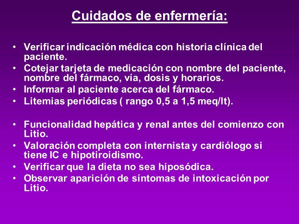 Cuidados de enfermería: Verificar indicación médica con historia clínica del paciente. Cotejar tarjeta de medicación con nombre del paciente, nombre d