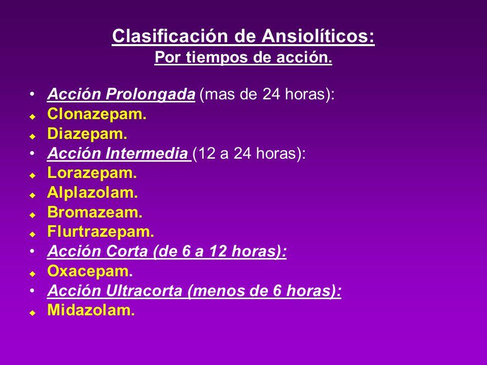 Clasificación de Ansiolíticos: Por tiempos de acción. Acción Prolongada (mas de 24 horas): Clonazepam. Diazepam. Acción Intermedia (12 a 24 horas): Lo
