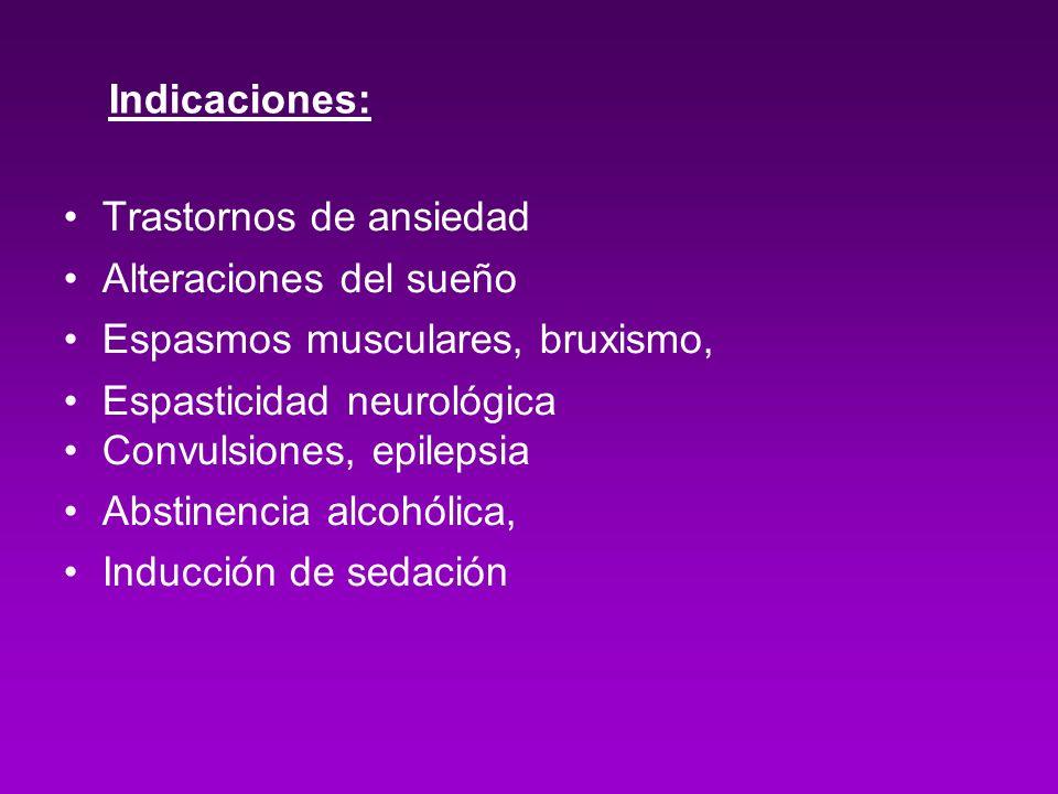 Indicaciones: Trastornos de ansiedad Alteraciones del sueño Espasmos musculares, bruxismo, Espasticidad neurológica Convulsiones, epilepsia Abstinenci