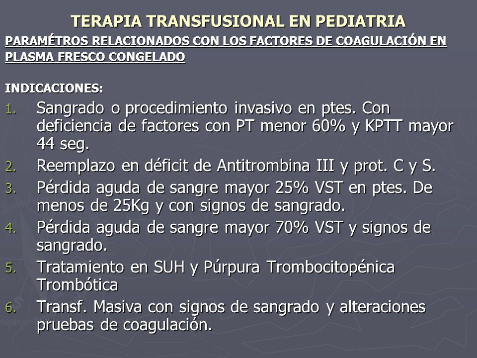 TERAPIA TRANSFUSIONAL EN PEDIATRIA PARAMÉTROS RELACIONADOS CON LOS FACTORES DE COAGULACIÓN EN PLASMA FRESCO CONGELADO INDICACIONES: 1. Sangrado o proc