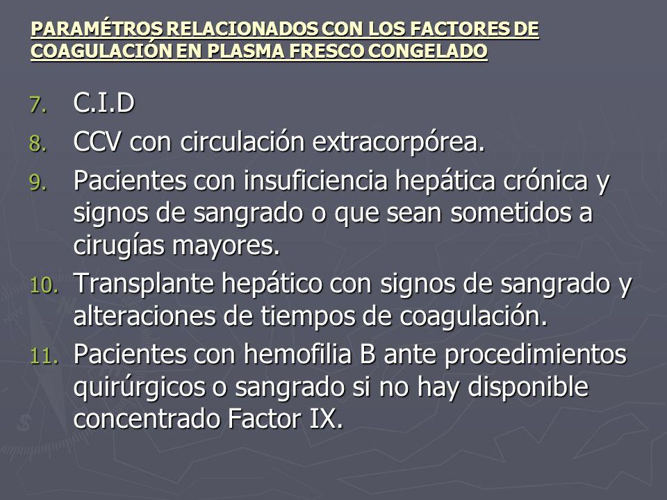 PARAMÉTROS RELACIONADOS CON LOS FACTORES DE COAGULACIÓN EN PLASMA FRESCO CONGELADO 7. C.I.D 8. CCV con circulación extracorpórea. 9. Pacientes con ins