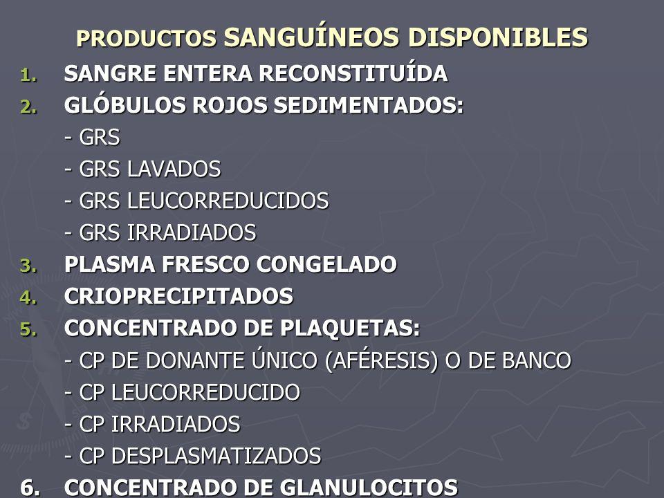 PRODUCTOS SANGUÍNEOS DISPONIBLES 1. SANGRE ENTERA RECONSTITUÍDA 2. GLÓBULOS ROJOS SEDIMENTADOS: - GRS - GRS LAVADOS - GRS LEUCORREDUCIDOS - GRS IRRADI
