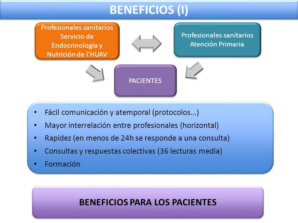 BENEFICIOS (I) Profesionales sanitarios Servicio de Endocrinología y Nutrición de lHUAV Profesionales sanitarios Atención Primaria Profesionales sanit