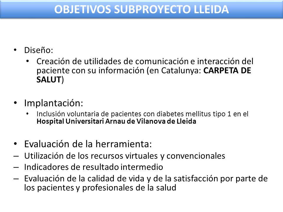 OBJETIVOS SUBPROYECTO LLEIDA Diseño: Creación de utilidades de comunicación e interacción del paciente con su información (en Catalunya: CARPETA DE SA