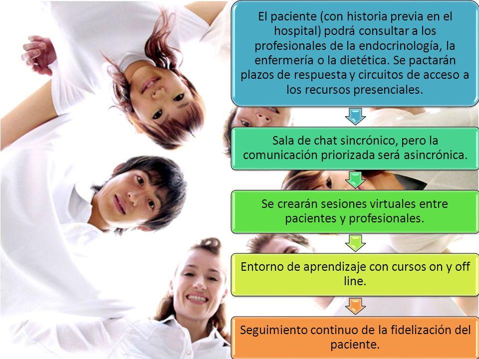 El paciente (con historia previa en el hospital) podrá consultar a los profesionales de la endocrinología, la enfermería o la dietética. Se pactarán p