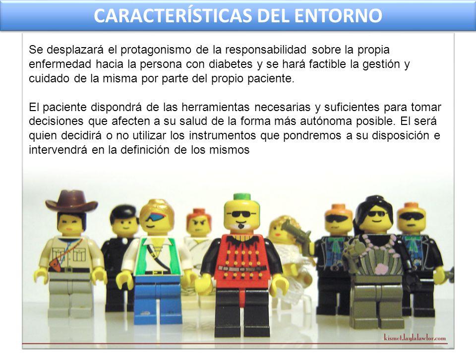 ENDOBLOCLLEIDA Comunidad virtual de práctica clínica entre profesionales de la salud Mauricio, D.