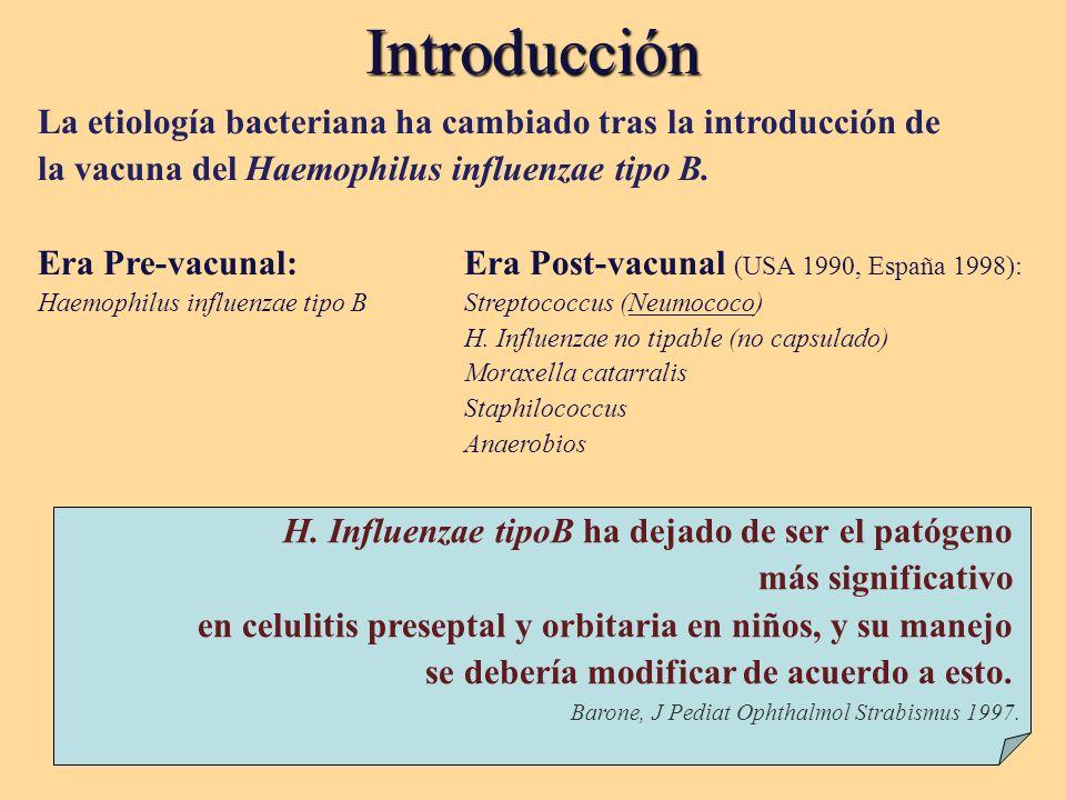 Objetivo Valorar las características de los niños ingresados por infección orbitaria y su respuesta al tratamiento estandarizado en nuestro centro (cefuroxima o cefotaxima iv)