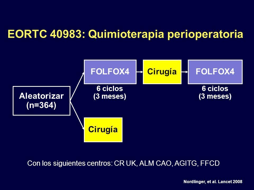 EORTC 40983: Quimioterapia perioperatoria Aleatorizar (n=364) CirugíaFOLFOX4 Cirugía 6 ciclos (3 meses) Con los siguientes centros: CR UK, ALM CAO, AG