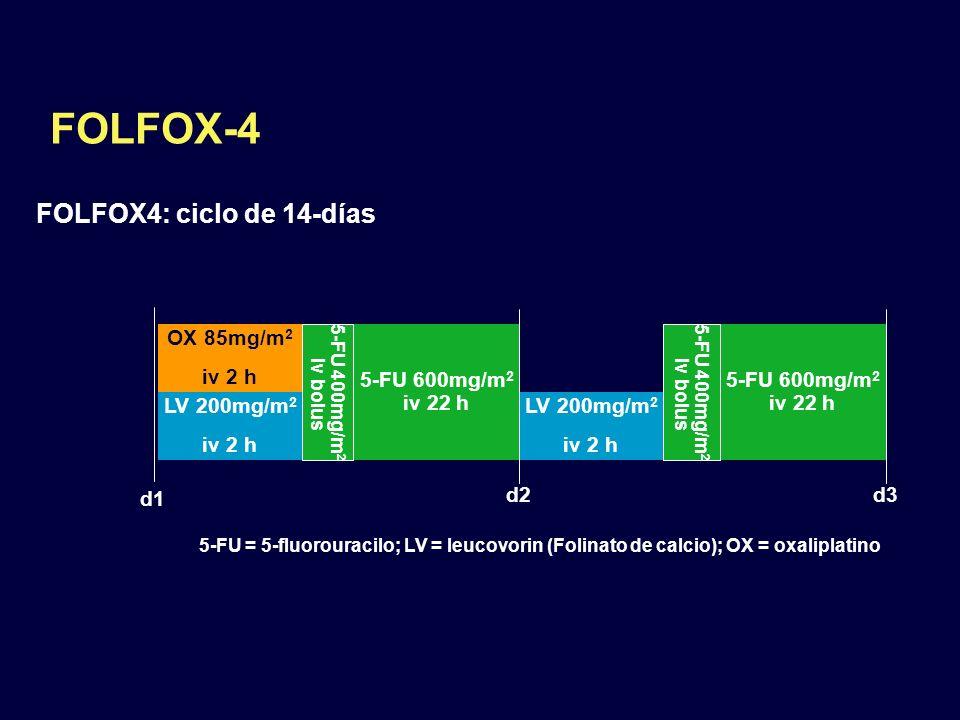 5-FU = 5-fluorouracilo; LV = leucovorin (Folinato de calcio); OX = oxaliplatino FOLFOX4: ciclo de 14-días OX 85mg/m 2 iv 2 h 5-FU 600mg/m 2 iv 22 h d1