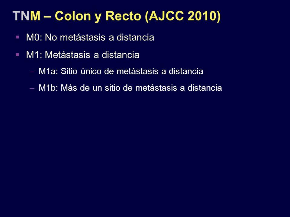 TNM – Colon y Recto (AJCC 2010) M0: No metástasis a distancia M1: Metástasis a distancia –M1a: Sitio único de metástasis a distancia –M1b: Más de un s