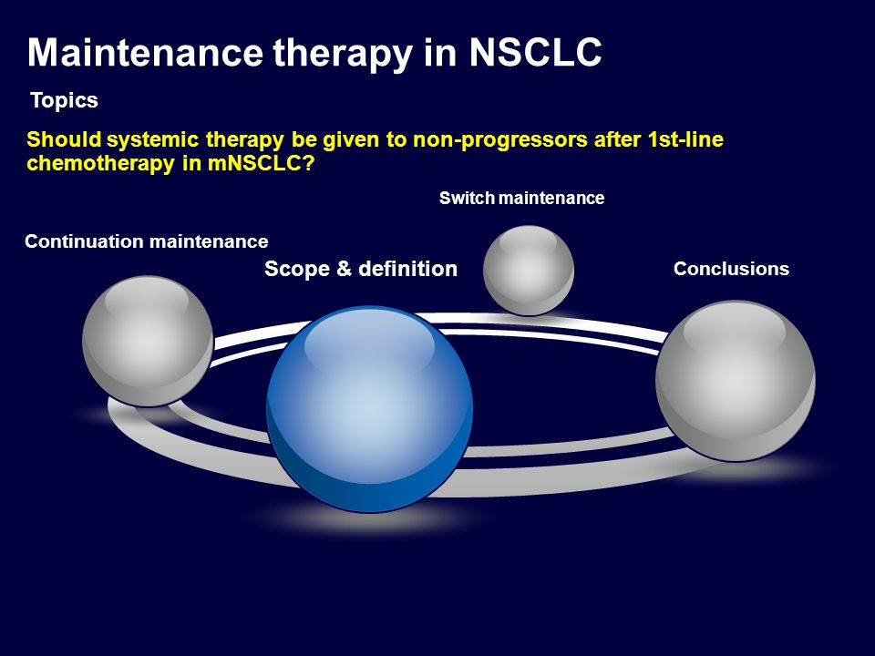 Historical approach to NSCLC treatment How can we further improve patient outcomes in NSCLC.
