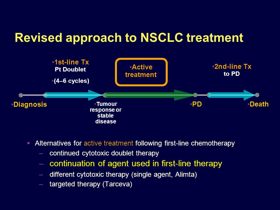 Phase III trial of bevacizumab in non-squamous NSCLC: ECOG 4599 Sandler A, et al.