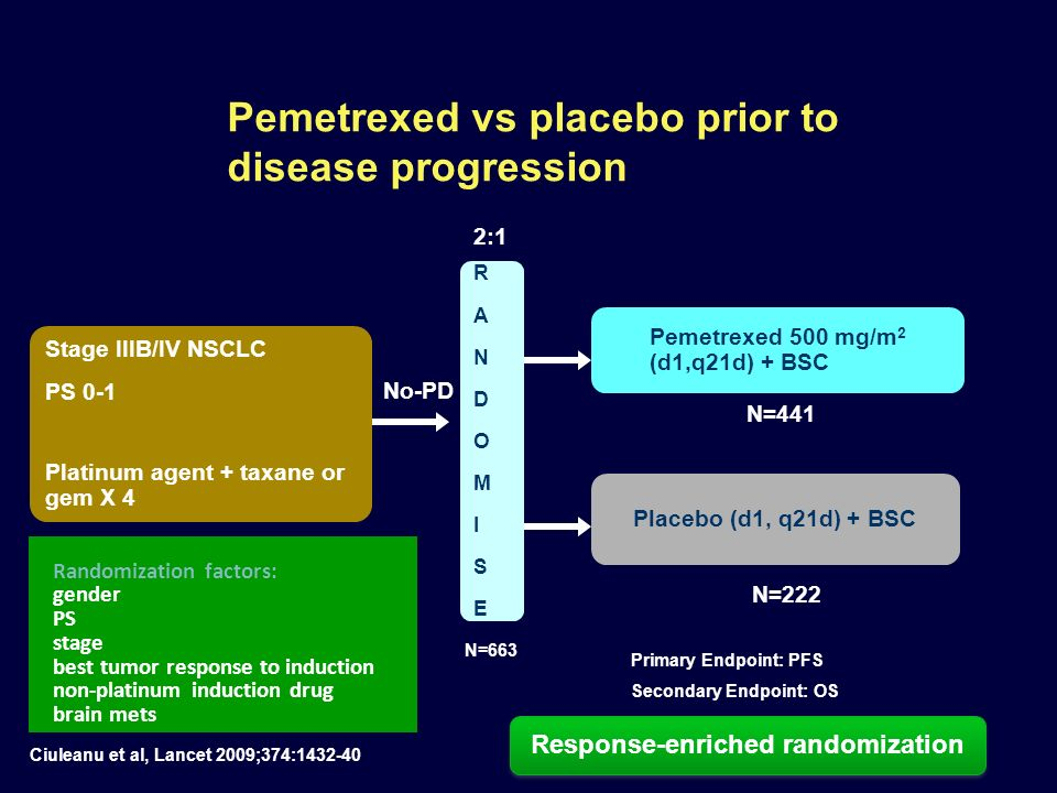 Pemetrexed vs placebo prior to disease progression Ciuleanu et al, Lancet 2009;374:1432-40 Primary Endpoint: PFS Secondary Endpoint: OS No-PD Pemetrex
