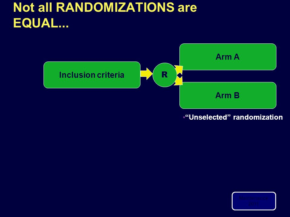 Not all RANDOMIZATIONS are EQUAL... Maintenance 2011 Arm A Arm B R Inclusion criteria Unselected randomization