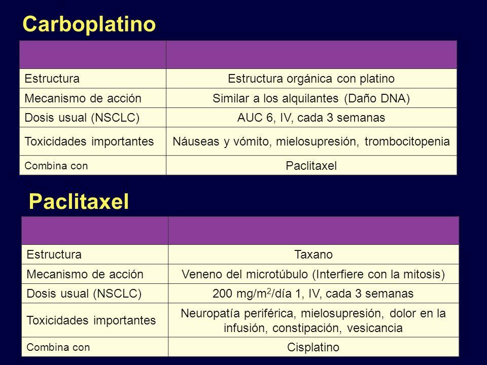 Carboplatino EstructuraEstructura orgánica con platino Mecanismo de acciónSimilar a los alquilantes (Daño DNA) Dosis usual (NSCLC)AUC 6, IV, cada 3 se