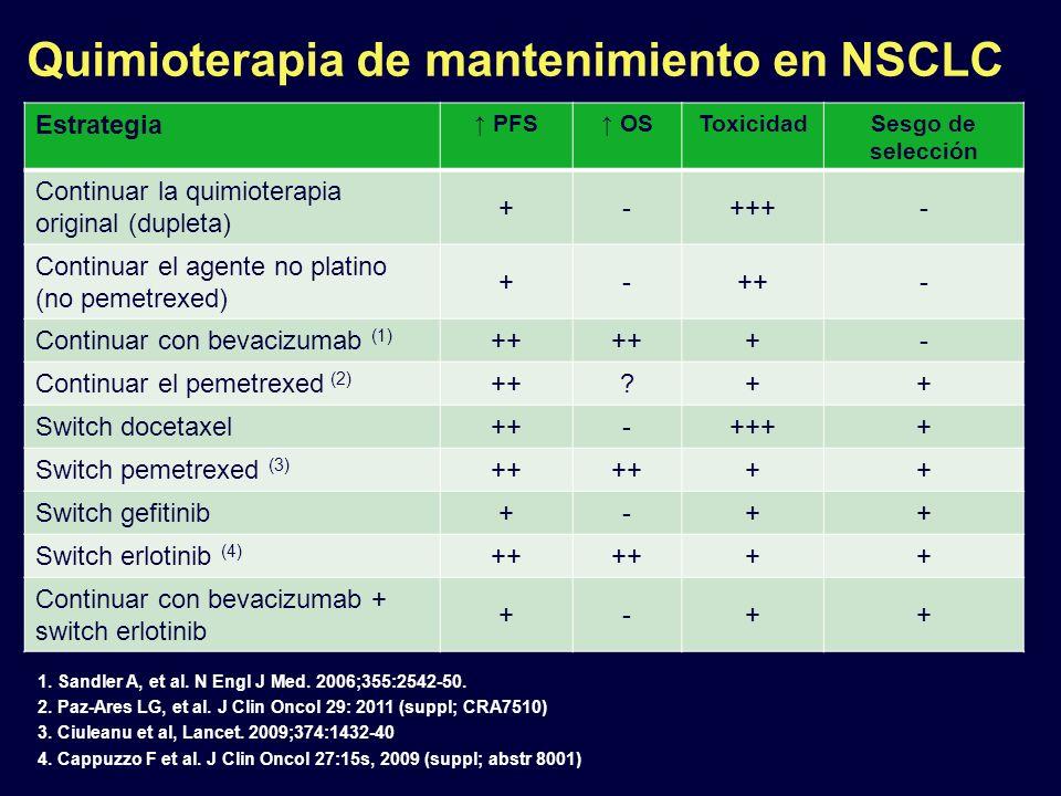 Quimioterapia de mantenimiento en NSCLC Estrategia PFS OSToxicidadSesgo de selección Continuar la quimioterapia original (dupleta) +-+++- Continuar el