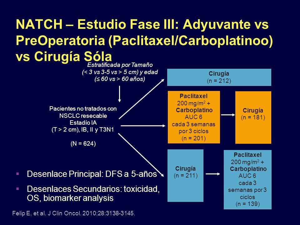 NATCH – Estudio Fase III: Adyuvante vs PreOperatoria (Paclitaxel/Carboplatinoo) vs Cirugía Sóla Pacientes no tratados con NSCLC resecable Estadío IA (