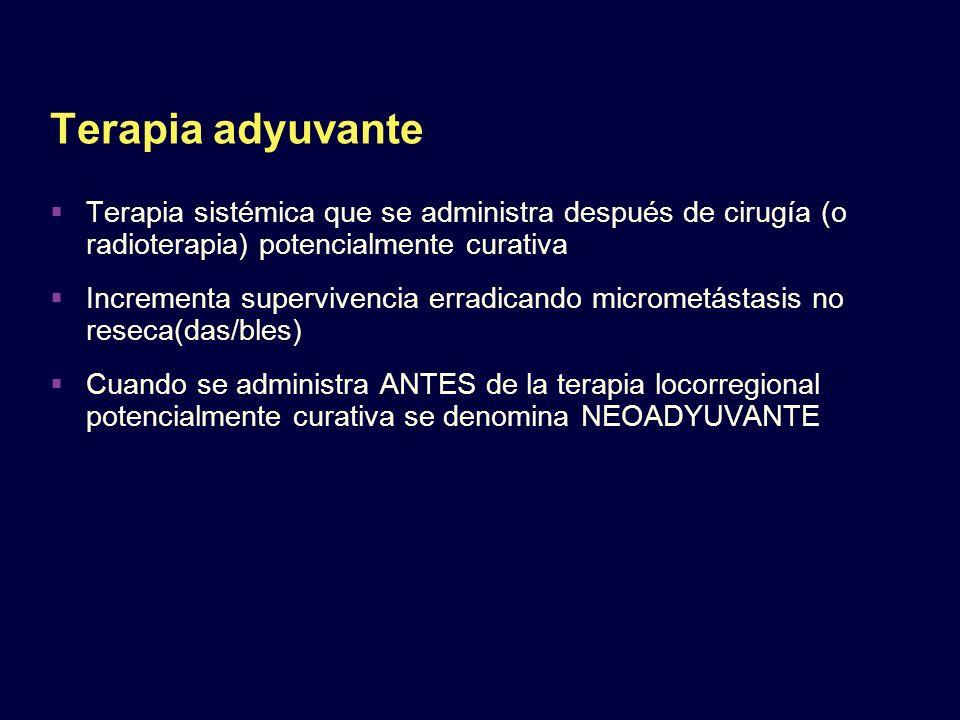 Terapia adyuvante Terapia sistémica que se administra después de cirugía (o radioterapia) potencialmente curativa Incrementa supervivencia erradicando
