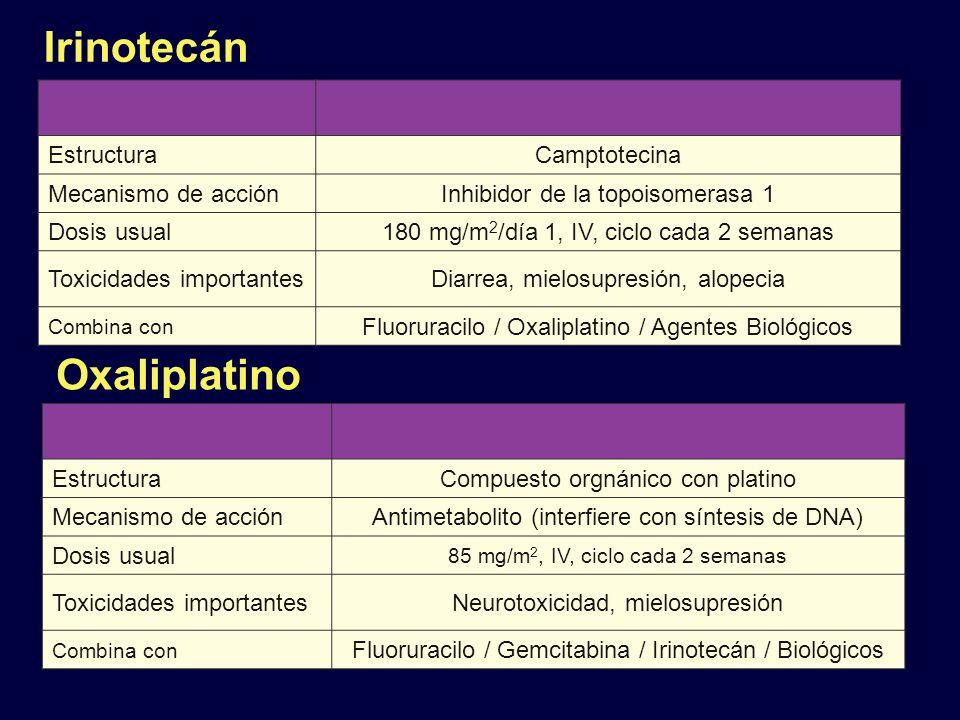 Irinotecán EstructuraCamptotecina Mecanismo de acciónInhibidor de la topoisomerasa 1 Dosis usual180 mg/m 2 /día 1, IV, ciclo cada 2 semanas Toxicidade