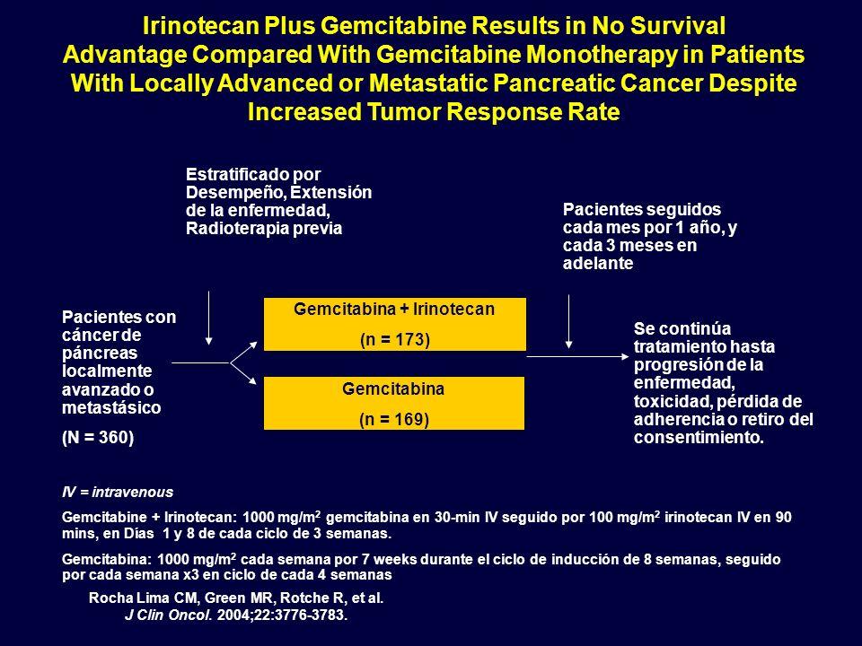 Pacientes con cáncer de páncreas localmente avanzado o metastásico (N = 360) Gemcitabina + Irinotecan (n = 173) Gemcitabina (n = 169) Pacientes seguid