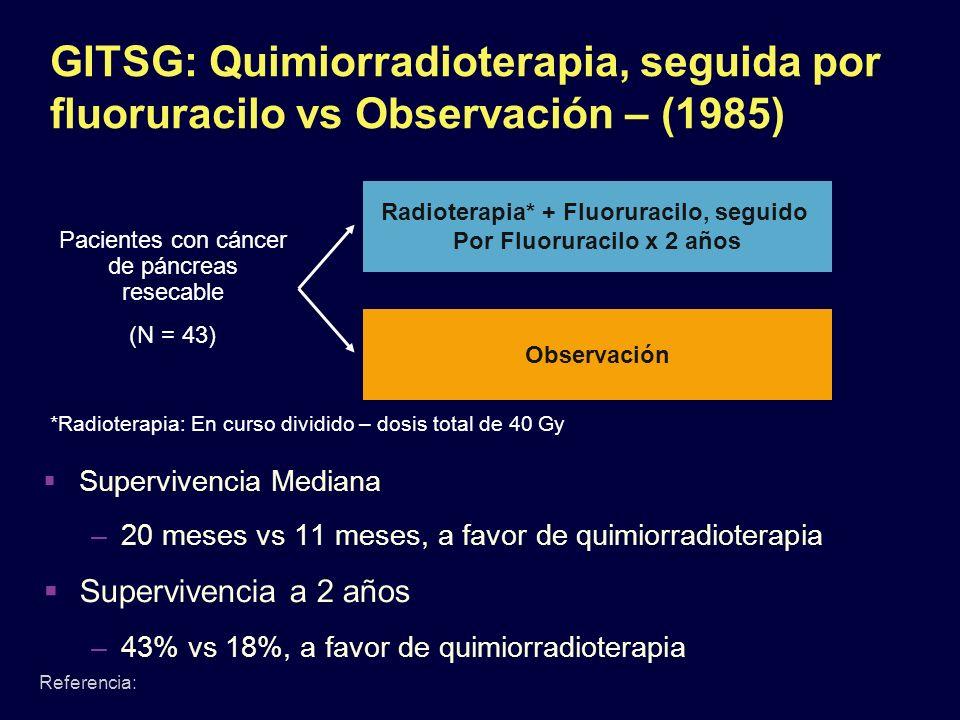 GITSG: Quimiorradioterapia, seguida por fluoruracilo vs Observación – (1985) Referencia: Pacientes con cáncer de páncreas resecable (N = 43) Radiotera
