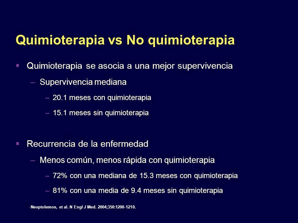 Quimioterapia vs No quimioterapia Quimioterapia se asocia a una mejor supervivencia –Supervivencia mediana –20.1 meses con quimioterapia –15.1 meses s