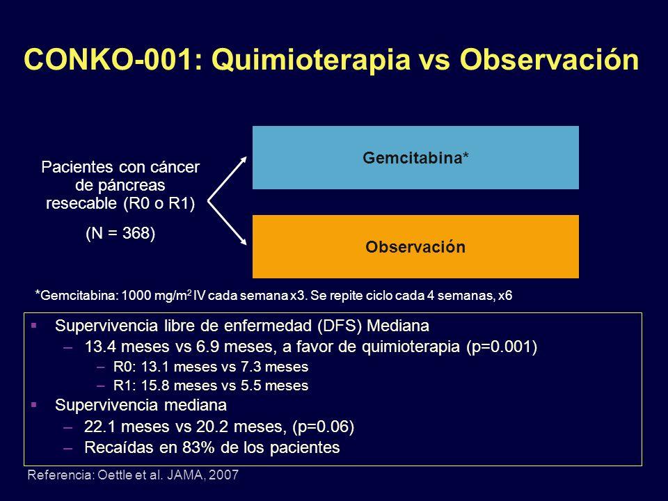 CONKO-001: Quimioterapia vs Observación Referencia: Oettle et al. JAMA, 2007 Pacientes con cáncer de páncreas resecable (R0 o R1) (N = 368) Gemcitabin
