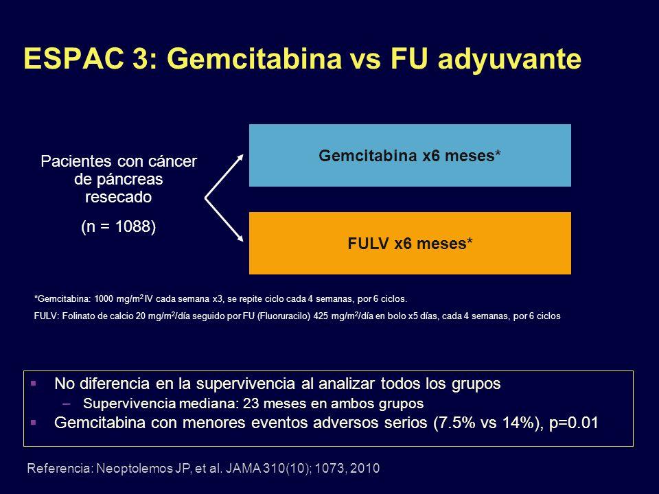 ESPAC 3: Gemcitabina vs FU adyuvante Referencia: Neoptolemos JP, et al. JAMA 310(10); 1073, 2010 Pacientes con cáncer de páncreas resecado (n = 1088)