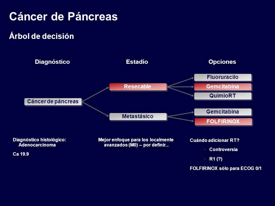 Cáncer de Páncreas Árbol de decisión Cáncer de páncreas Resecable Metastásico Gemcitabina Fluoruracilo QuimioRT Gemcitabina Diagnóstico histológico: A
