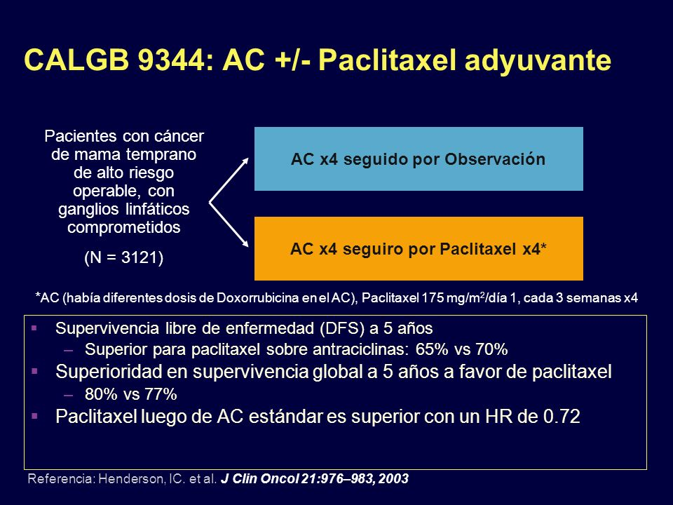 CALGB 9344: AC +/- Paclitaxel adyuvante Referencia: Henderson, IC.