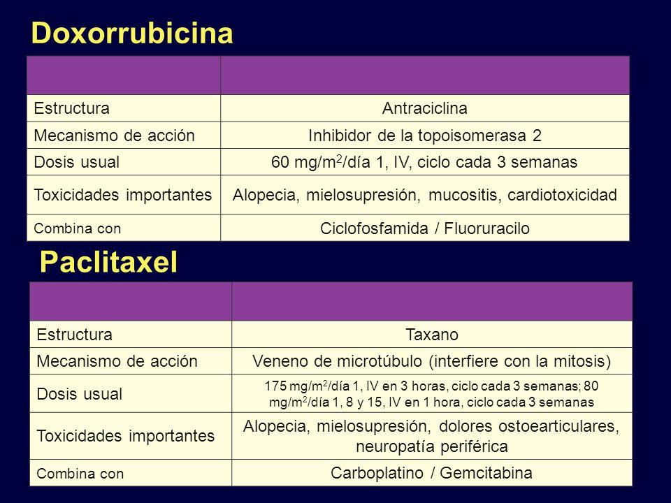 Doxorrubicina EstructuraAntraciclina Mecanismo de acciónInhibidor de la topoisomerasa 2 Dosis usual60 mg/m 2 /día 1, IV, ciclo cada 3 semanas Toxicida