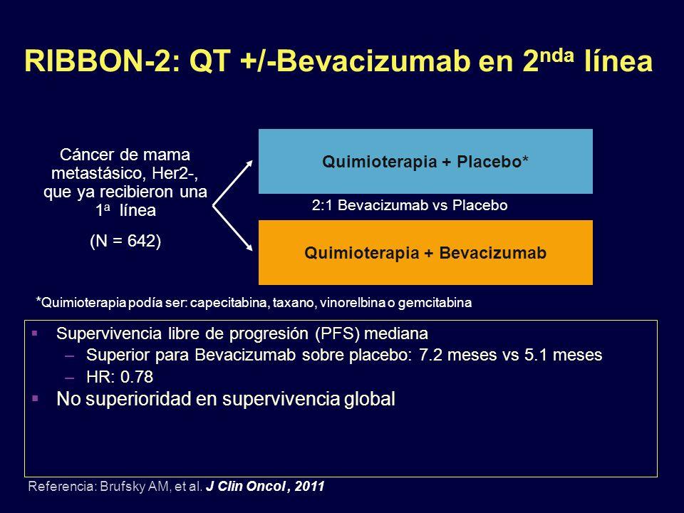 RIBBON-2: QT +/-Bevacizumab en 2 nda línea Referencia: Brufsky AM, et al. J Clin Oncol, 2011 Cáncer de mama metastásico, Her2-, que ya recibieron una