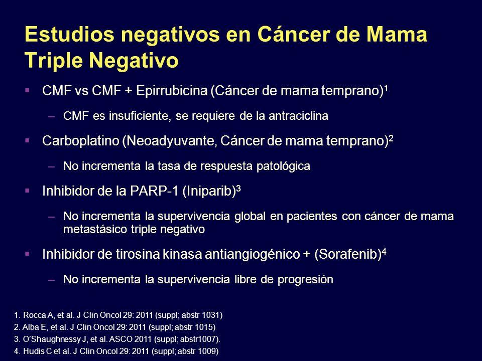 Estudios negativos en Cáncer de Mama Triple Negativo CMF vs CMF + Epirrubicina (Cáncer de mama temprano) 1 –CMF es insuficiente, se requiere de la ant