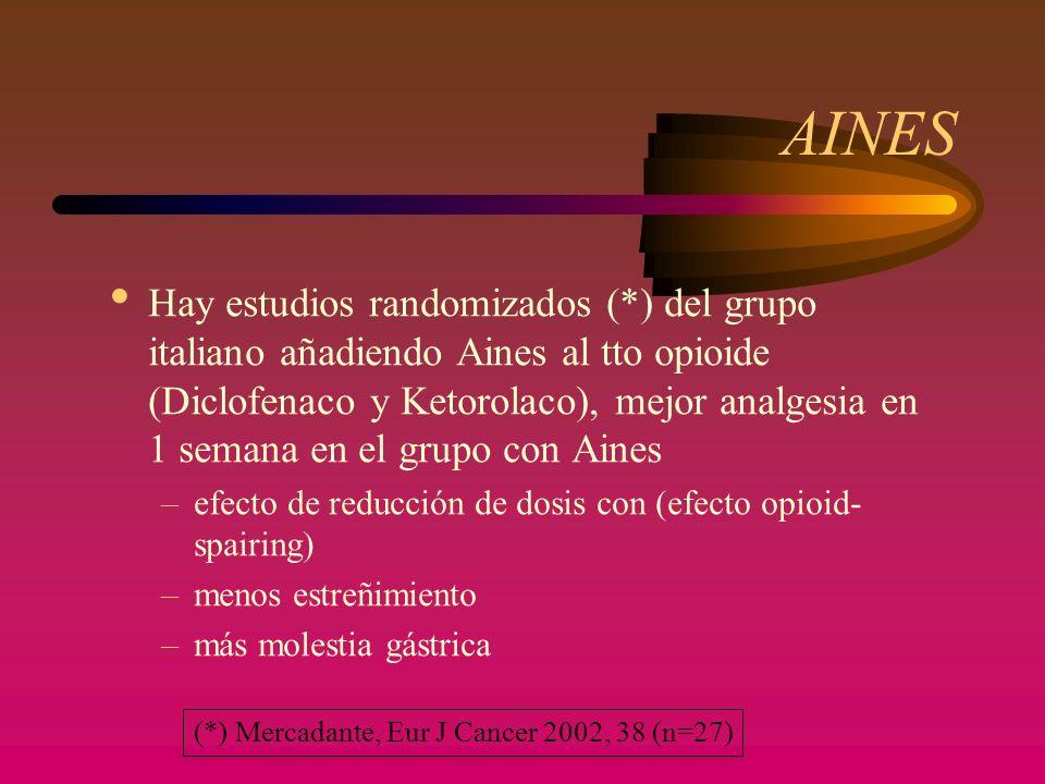 AINES Hay estudios randomizados (*) del grupo italiano añadiendo Aines al tto opioide (Diclofenaco y Ketorolaco), mejor analgesia en 1 semana en el grupo con Aines –efecto de reducción de dosis con (efecto opioid- spairing) –menos estreñimiento –más molestia gástrica (*) Mercadante, Eur J Cancer 2002, 38 (n=27)