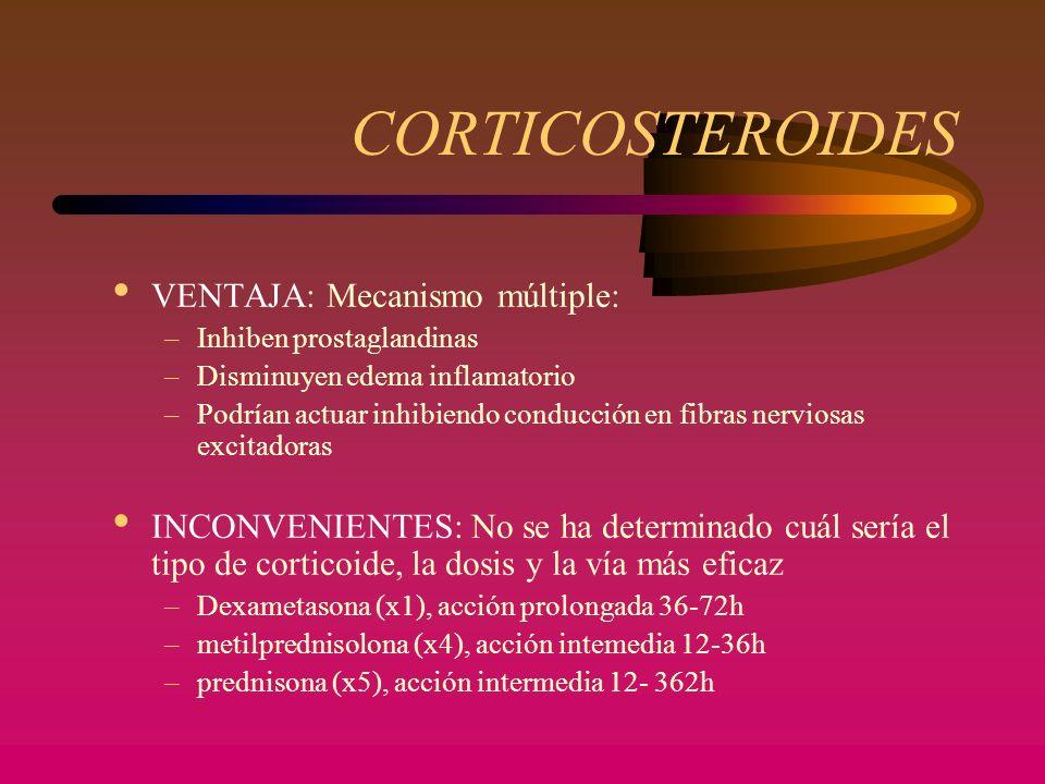 corticoesteroides INDICACIÓN: dolor visceral, neuropático y óseo DOSIS INICIAL: es empírica.