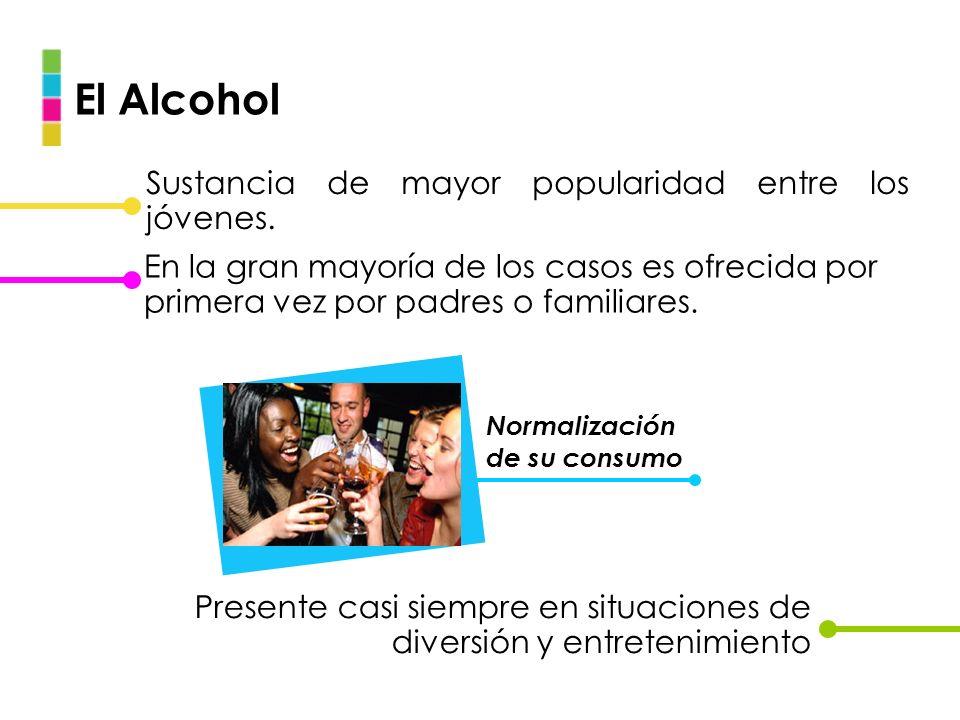 El Alcohol Sustancia de mayor popularidad entre los jóvenes. En la gran mayoría de los casos es ofrecida por primera vez por padres o familiares. Pres