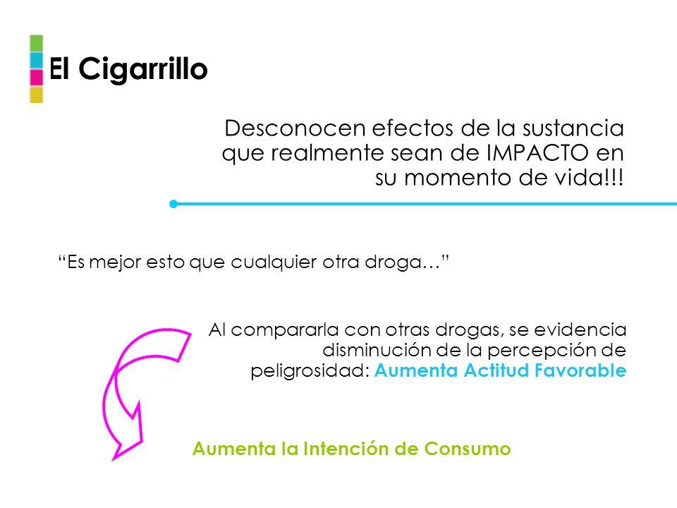 El Cigarrillo Desconocen efectos de la sustancia que realmente sean de IMPACTO en su momento de vida!!! Es mejor esto que cualquier otra droga… Aument