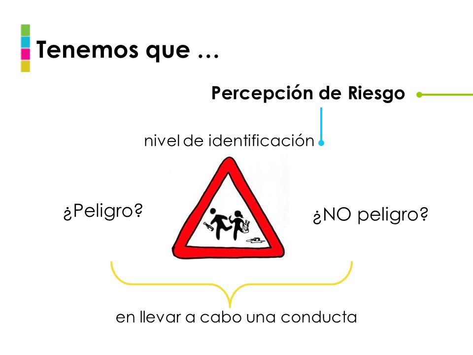 Tenemos que … Percepción de Riesgo en llevar a cabo una conducta nivel de identificación ¿Peligro? ¿NO peligro?