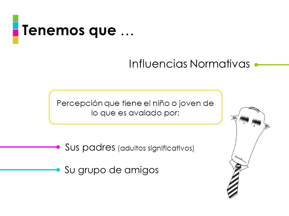 Tenemos que … Influencias Normativas Percepción que tiene el niño o joven de lo que es avalado por: Sus padres (adultos significativos) Su grupo de am