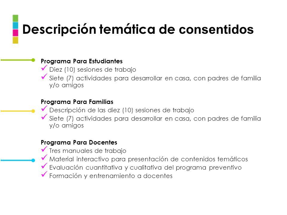 Descripción temática de consentidos Programa Para Estudiantes Diez (10) sesiones de trabajo Siete (7) actividades para desarrollar en casa, con padres