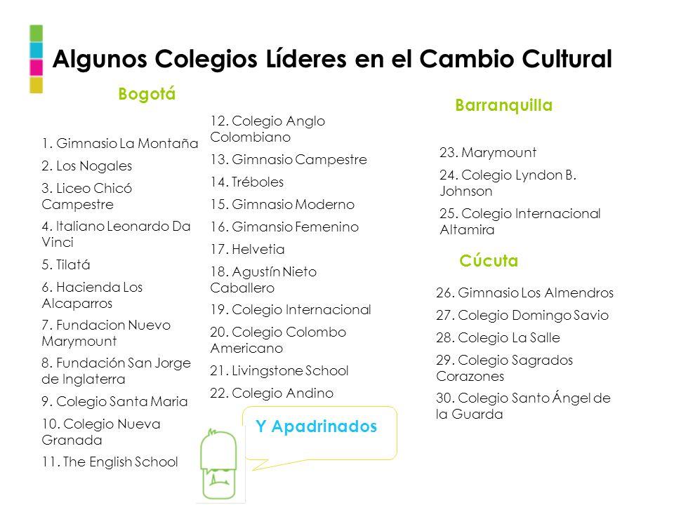Algunos Colegios Líderes en el Cambio Cultural 1. Gimnasio La Montaña 2. Los Nogales 3. Liceo Chicó Campestre 4. Italiano Leonardo Da Vinci 5. Tilatá