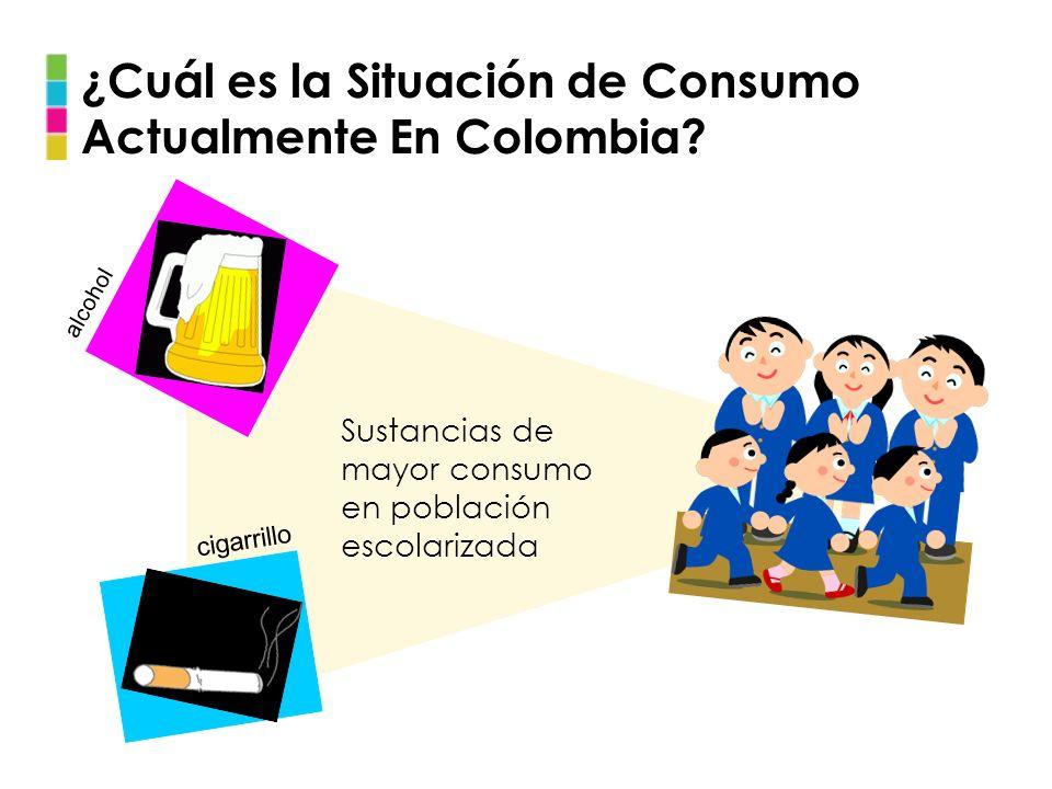 ¿Cuál es la Situación de Consumo Actualmente En Colombia? Sustancias de mayor consumo en población escolarizada alcohol cigarrillo