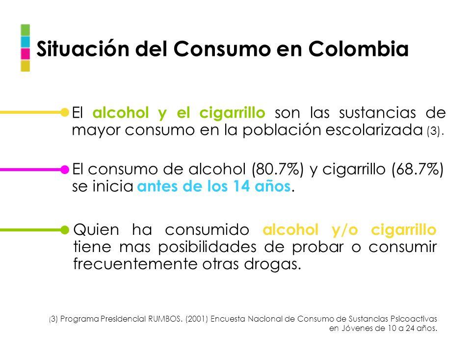 El Alcohol Sustancia de mayor popularidad entre los jóvenes.