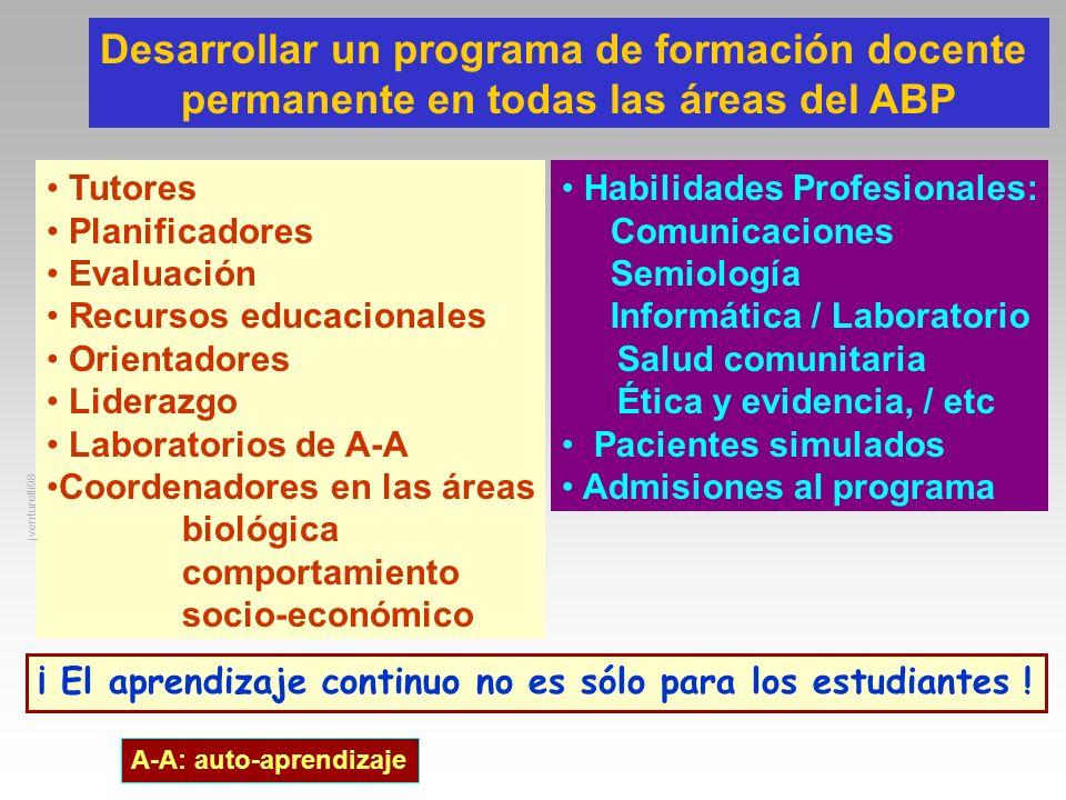 Desarrollar un programa de formación docente permanente en todas las áreas del ABP Tutores Planificadores Evaluación Recursos educacionales Orientador